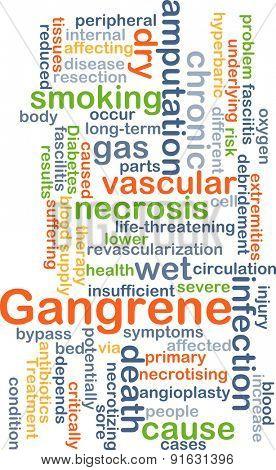Background concept wordcloud illustration of gangrene