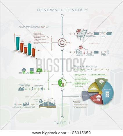 Detailed infographics Renewable or regenerative energy of sun, earth