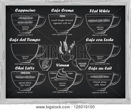 Coffee Scheme  ?appucino, Crema, Leche, Latte, Vienna