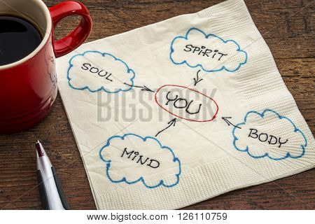 body, mind, soul, spirit and you - personal growth or development concept - napkin doodle with a cup of coffee