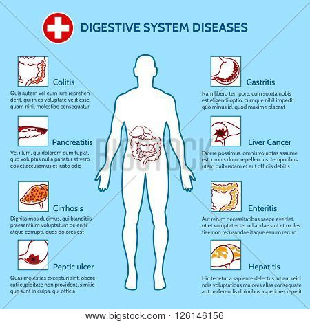 Human Digestive System Diseases. Digestive System Medical Infographics. Vector illustration