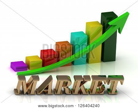 MARKET bright of gold letters and Graphic growth and green arrows on white background