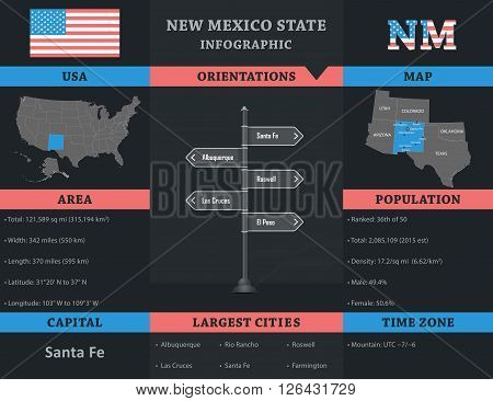 USA - New Mexico state infographic template for commercial and private use