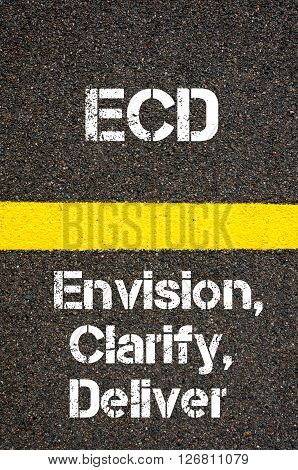 Business Acronym Ecd Envision, Clarify, And Deliver