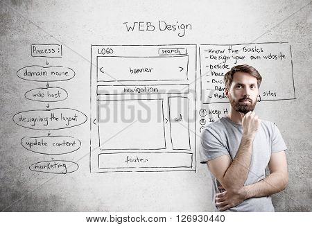 Web Design Beared Male