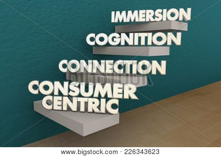 Customer Centric Steps Stairs Connection Cognition Immersion 3d Illustration