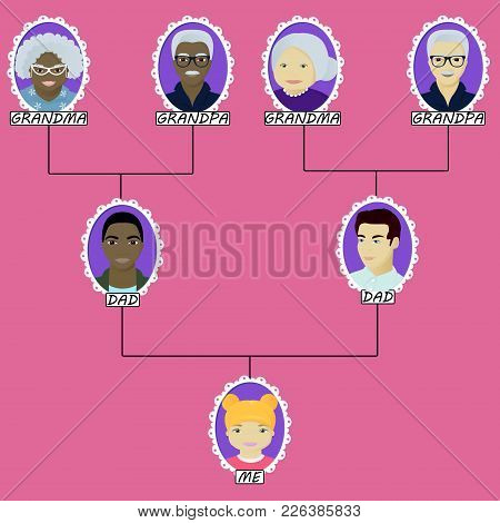 Cartoon Family Tree Of The Girl Adobed In Interracial Same-sex Marriage Vector Illustration