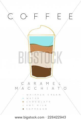 Poster Coffee Caramel Macchiato With Names Of Ingredients Drawing In Flat Style On White Background