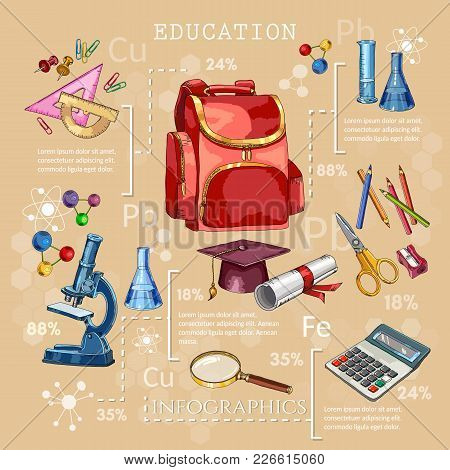 Education. Symbol Of Science And Education. Back To School Concept. Modern Education Elements, Schoo