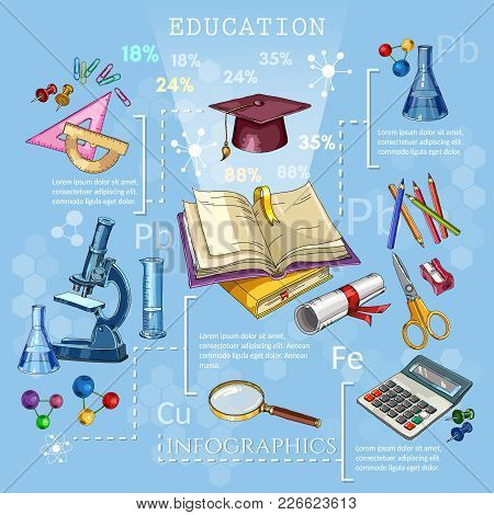 Education And Science. Open Book Of Knowledge. Symbol Of Science And Education. Back To School Conce