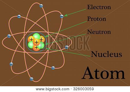 The Planetary System Of An Atom, Electrons Revolve Around The Nucleus Of An Atom.