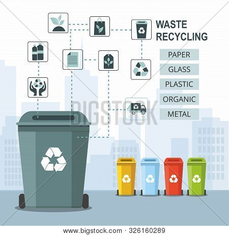 Rubbish Bins For Recycling Different Types Of Waste On City Background. Sort Plastic, Organic, E-was