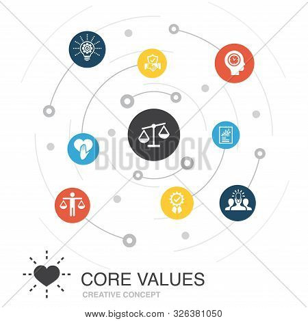 Core Values Colored Circle Concept With Simple Icons. Contains Such Elements As Trust, Honesty, Ethi