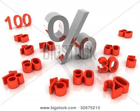 percent numbers