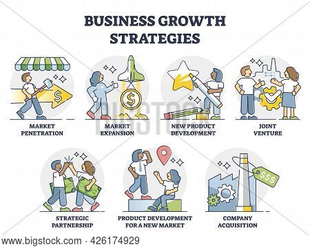 Business Growth Strategies For Successful Company Outline Collection Set. Corporate Improvement Meth