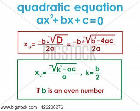 Vector Illustration Depicting Formulas For Solving The Quadratic Equation For Prints On Posters, Tea