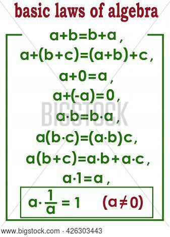 Vector Illustration Depicting The Formulas Of The Basic Laws Of Algebra As A Poster For School And A