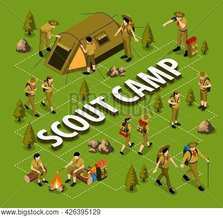 Scout Camp Isometric Flowchart With People In Scout Uniform Setting Up Camp Tent And Cooking Food On