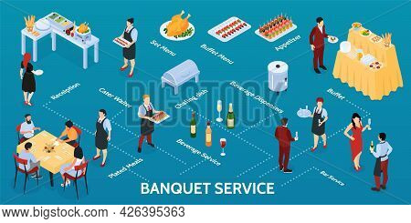 Banket Service Isometric Infographics With Buffet Finger Food Stations Appetizers Grilled Chicken Wi