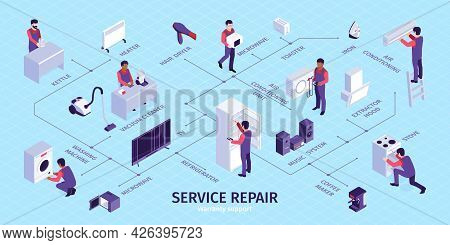 Repair Service Flowchart With Microwave And Kettle Symbols Isometric Vector Illustration