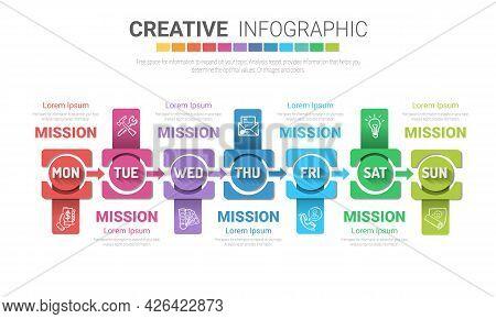 Timeline Business For 7 Day, 7 Options, Timeline Infographics Design Vector And Presentation Busines