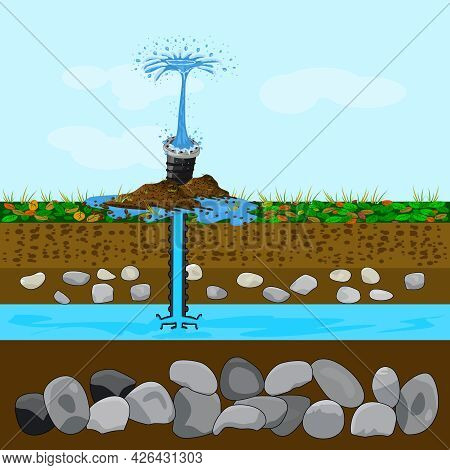 Groundwater Or Artesian Water. Water Extraction. Artesian Water Well In Cross Section. Water Well Dr