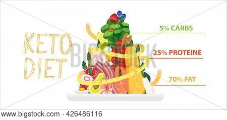 Keto Food Pyramid With Weight Measuring Tape. Keto Diet Healthy Concept Banner With Ketogenic Basic