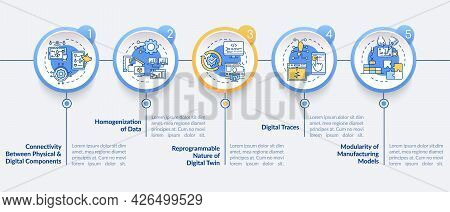 Digital Twin Characteristics Vector Infographic Template. Technology Presentation Outline Design Ele