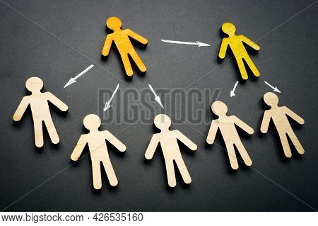 Delegation Structure In The Company. Figures And Arrows For Delegating.
