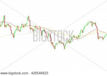 Illustrator Candlestick And Moving Average Line Of Stocks Chart Isolated On White Background With Cl