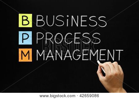 Hand writing Business Process Management with white chalk on a blackboard. poster