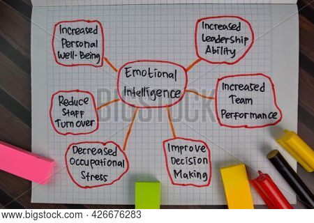 Emotional Intelligence Text With Keywords Isolated On Blue Background. Chart Or Mechanism Concept.