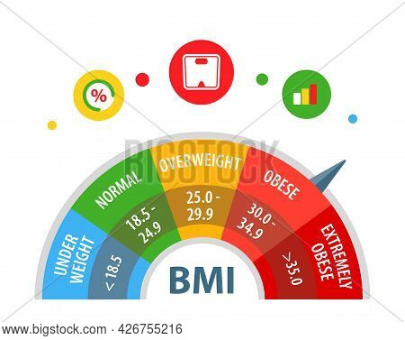 Body Mass Index. Body Weight Index. Bmi. Vector Illustration.