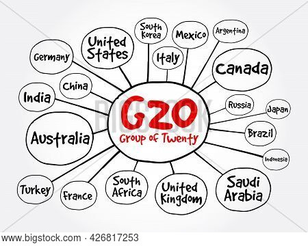 The G20 (or Group Of Twenty) International Forum 19 Countries Mind Map, Concept For Presentations An