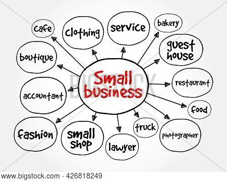 Small Business Mind Map, Business Concept For Presentations And Reports