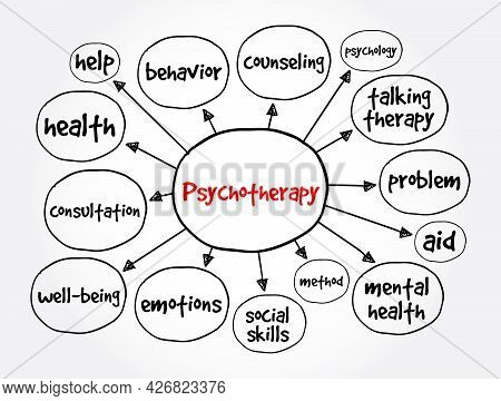 Psychotherapy Mind Map, Health Concept For Presentations And Reports