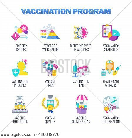 Vaccination Program Icons. Manufacturing And Delivery, Quality.
