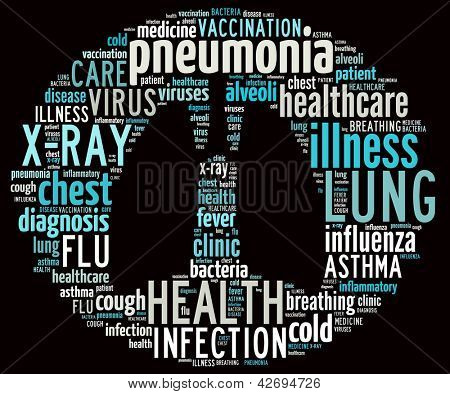 Pneumonia in word collage