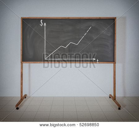 Graph Of Growth Of Money