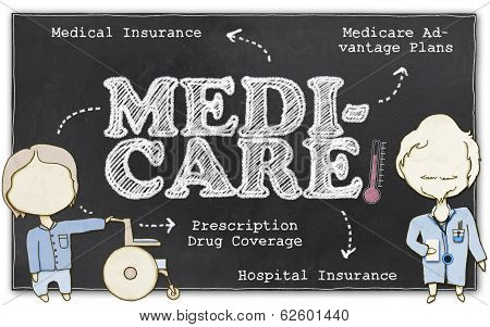 Medicare With Clipping Path