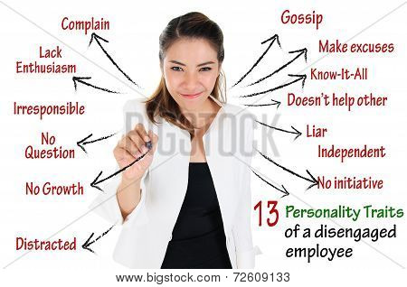 13 Personality Traits of Disengaged Employee, Human Resources Concept