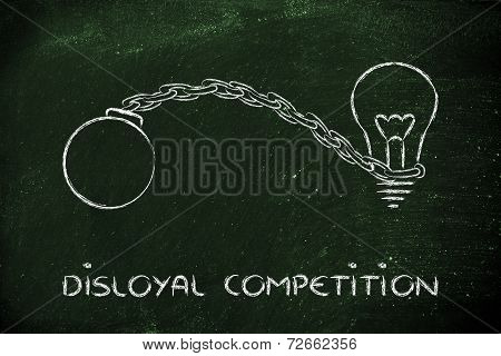 Unfair Competition, Emprisoning Ideas