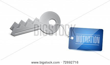 Key Motivation Illustration Design