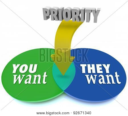Priority arrow pointing to intersecting section of a venn diagram with circles reading You and They Want to illustrate different goals and objectives