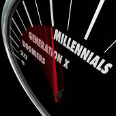 Millennials, Generation X and Boomers words on a speedometer to illustrate the different demographics and ages of generational groups poster