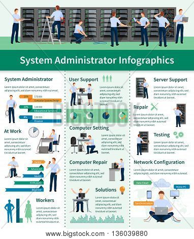 System administrator infographics flat layout with information about server support computer repair and network configuration vector illustration