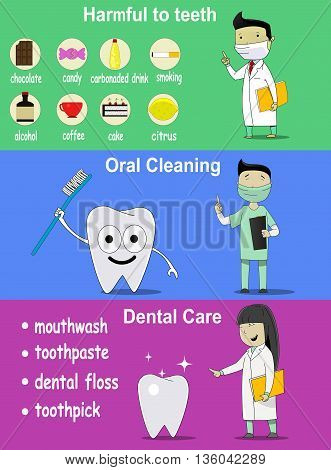 dental banners on dental hygiene. On the banners listed products are damaging teeth, dentifrice and dental image characters. Can be used as elements of infographics and information banners. Vecor