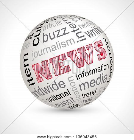 News theme sphere with keywords full vector