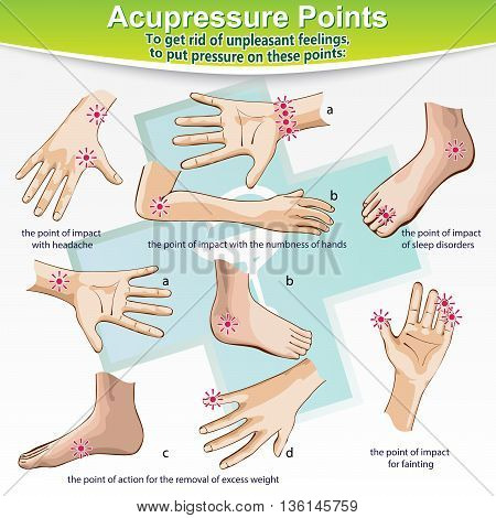 Visual aids vector illustration for independent medical therapeutic help. Acupressure some body parts (hands feet) to get rid of unpleasant sensations.