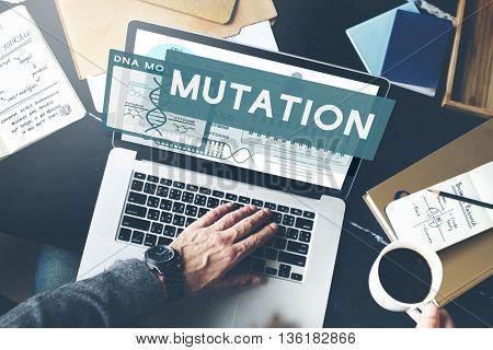 Mutation Biology Chemistry Genetic Scientific Concept poster